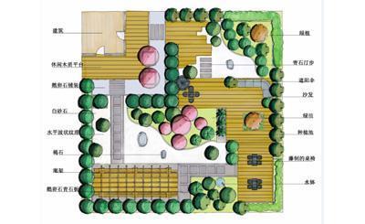 园林绿化设计公司